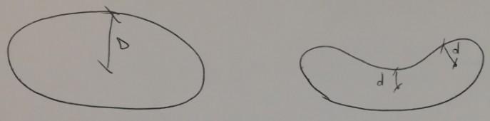 gnocchi di patate forma